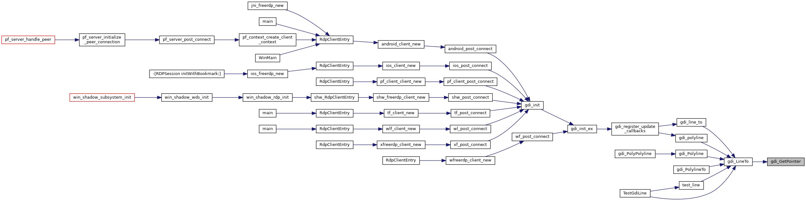 FreeRDP: bitmap c File Reference