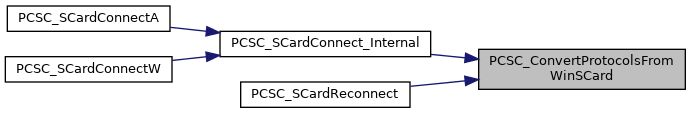 FreeRDP: smartcard_pcsc c File Reference